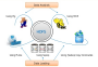 project:hadoop-data-analysis-arch.png